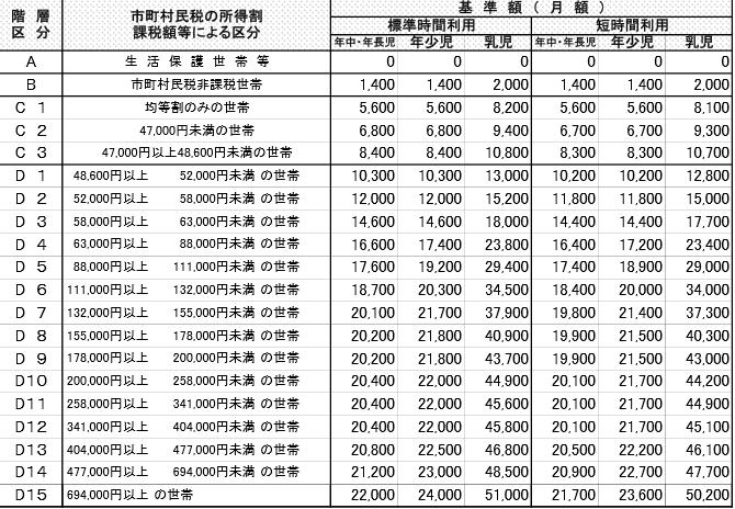 f:id:shunpon:20170104170628p:plain