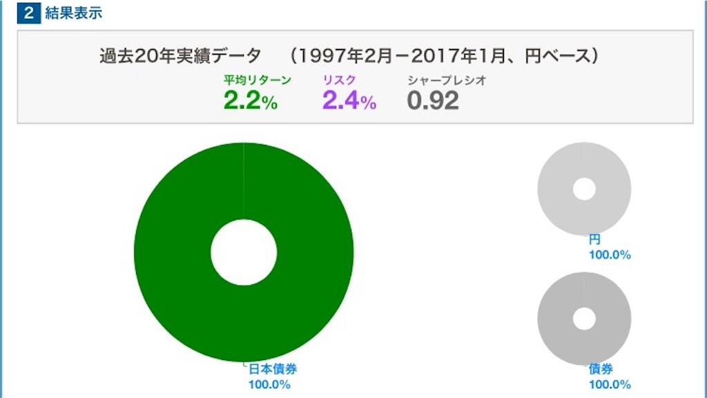 f:id:shunpon:20170226130716j:plain