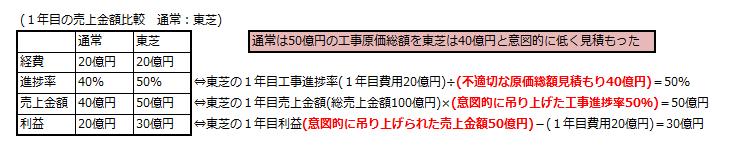 f:id:shunpon:20170621124300p:plain