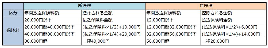 f:id:shunpon:20170628222143p:plain