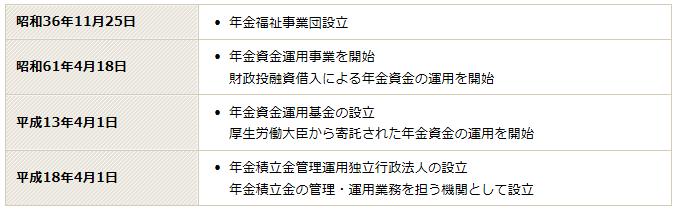 f:id:shunpon:20170715075859p:plain