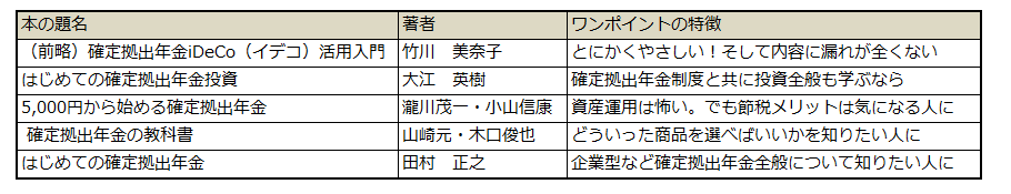f:id:shunpon:20170809002526p:plain