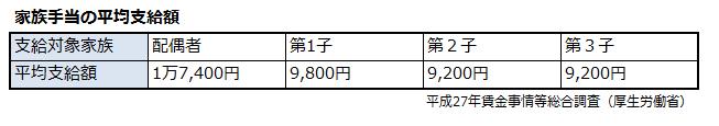 f:id:shunpon:20170825170447p:plain