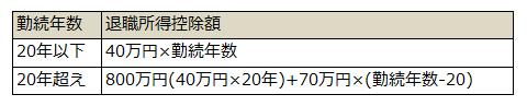 f:id:shunpon:20171011233640p:plain