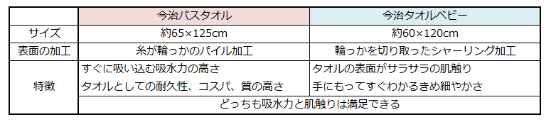 f:id:shunpon:20171114231606p:plain