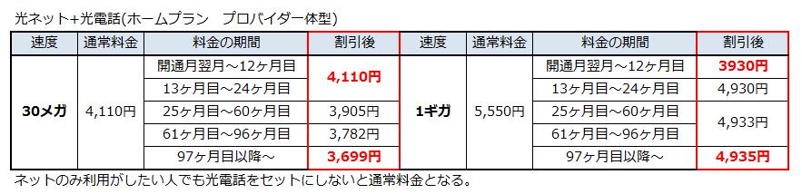 f:id:shunpon:20171115174516p:plain