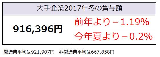 f:id:shunpon:20171202230543p:plain