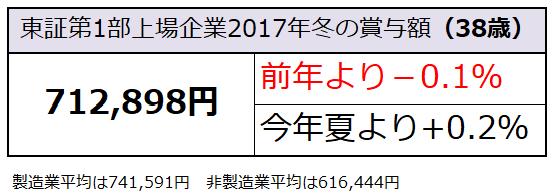 f:id:shunpon:20171202235148p:plain