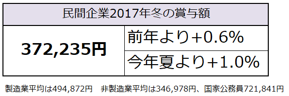 f:id:shunpon:20171203001711p:plain