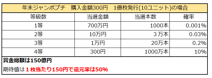 f:id:shunpon:20171211234626p:plain