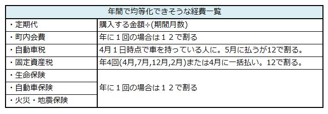f:id:shunpon:20171226212623p:plain