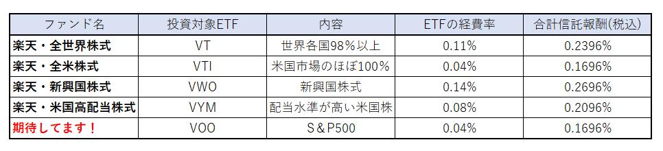 f:id:shunpon:20171227000502p:plain
