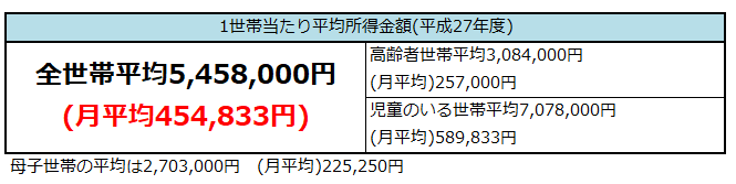 f:id:shunpon:20180102102912p:plain