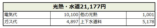 f:id:shunpon:20180102210108p:plain