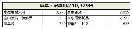f:id:shunpon:20180102210142p:plain