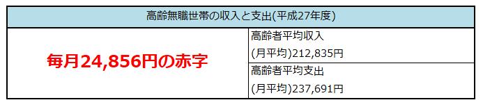 f:id:shunpon:20180103084506p:plain