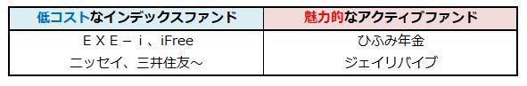 f:id:shunpon:20180104224122p:plain