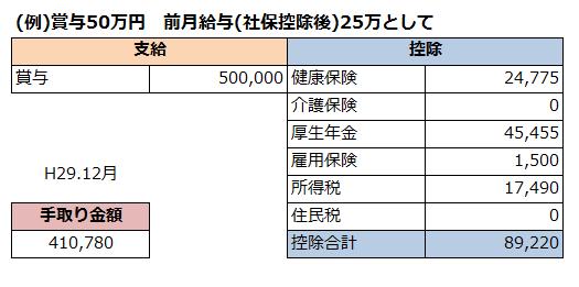 f:id:shunpon:20180105163734p:plain