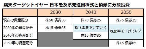 f:id:shunpon:20180108094632p:plain