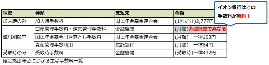 f:id:shunpon:20180114174427p:plain