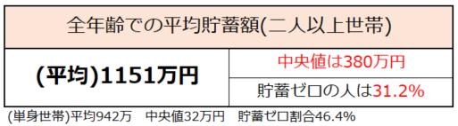f:id:shunpon:20180116000531p:plain