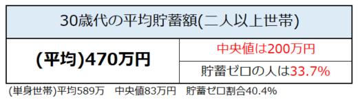 f:id:shunpon:20180116000849p:plain