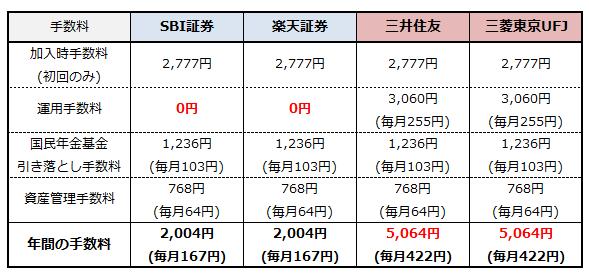 f:id:shunpon:20180124172243p:plain