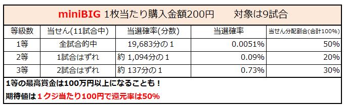 f:id:shunpon:20180127171546p:plain