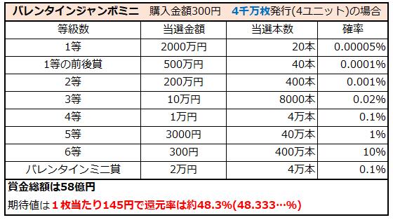f:id:shunpon:20180129000305p:plain