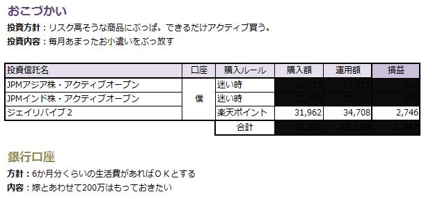 f:id:shunpon:20180202152438p:plain