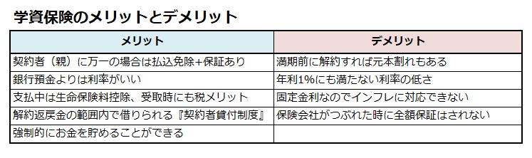 f:id:shunpon:20180206213032p:plain