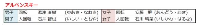 f:id:shunpon:20180208232841p:plain