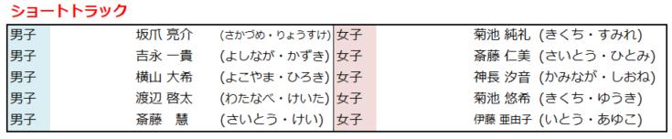 f:id:shunpon:20180209005958p:plain
