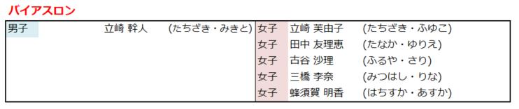 f:id:shunpon:20180209011935p:plain