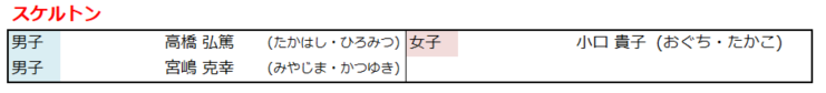 f:id:shunpon:20180209012607p:plain