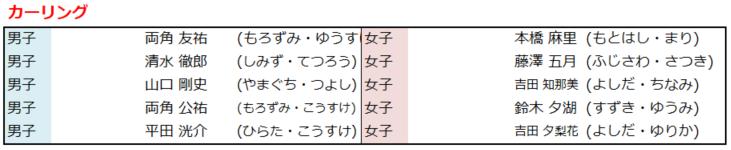 f:id:shunpon:20180209013058p:plain