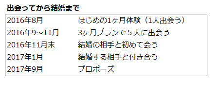 f:id:shunpon:20180213211518p:plain