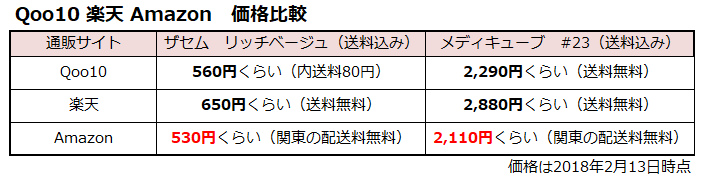 f:id:shunpon:20180213213643p:plain