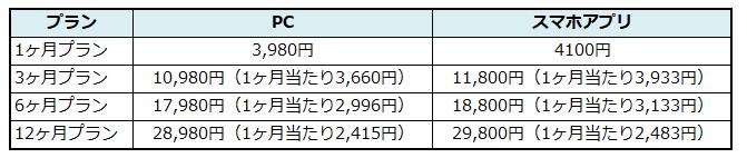 f:id:shunpon:20180213225214p:plain