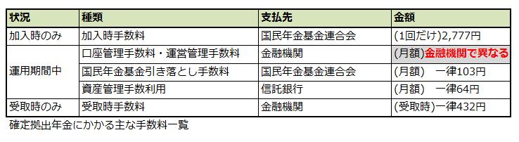 f:id:shunpon:20180214100925p:plain