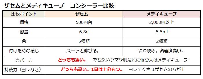 f:id:shunpon:20180214211902p:plain