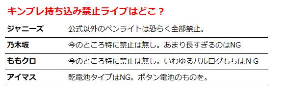 f:id:shunpon:20180215205207p:plain