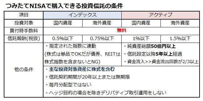 f:id:shunpon:20180218160203p:plain