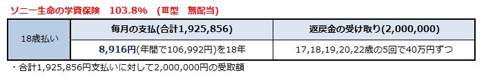 f:id:shunpon:20180220043953p:plain