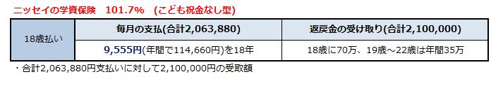 f:id:shunpon:20180220044012p:plain