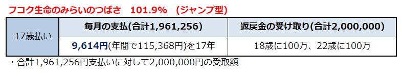 f:id:shunpon:20180220045852p:plain