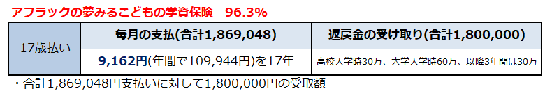 f:id:shunpon:20180220050444p:plain