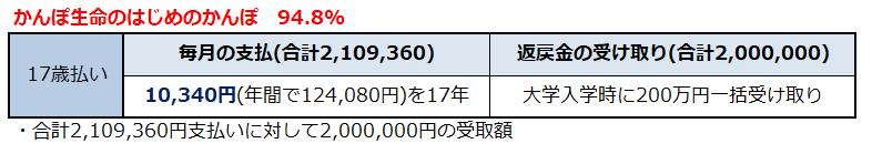 f:id:shunpon:20180220053538p:plain