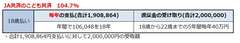 f:id:shunpon:20180220060249p:plain