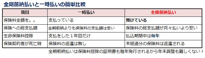 f:id:shunpon:20180221222826p:plain